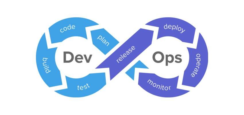 آموزش DevOps