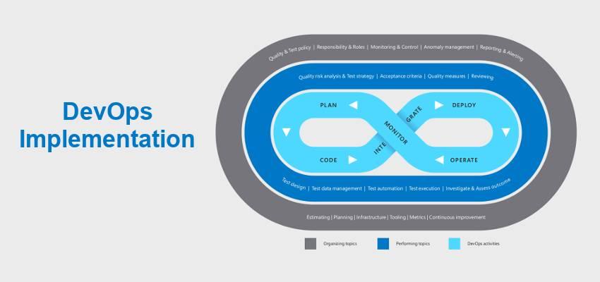 پروژه های پیاده سازی و استقرار DevOps